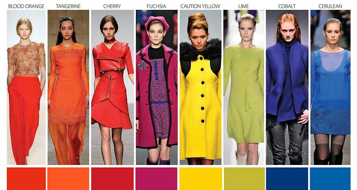 Ovan ser du vilka färger som trendar 2014